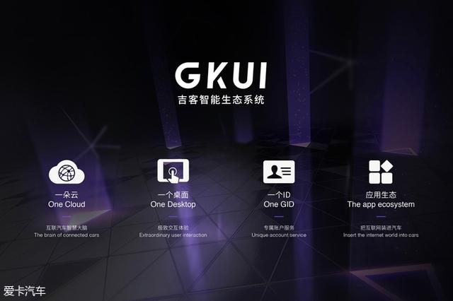 体验GKUI系统