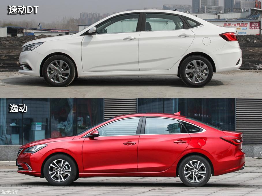 同品牌双车型战略解读
