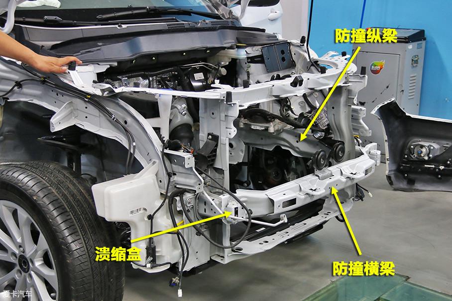 汽车外部结构名称图片