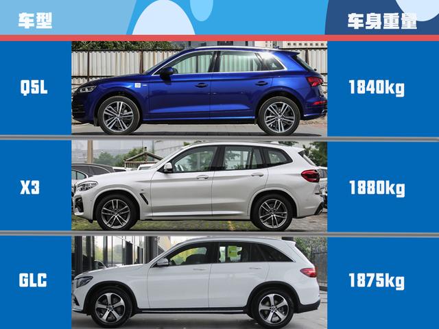 三款德系豪华中型SUV对比
