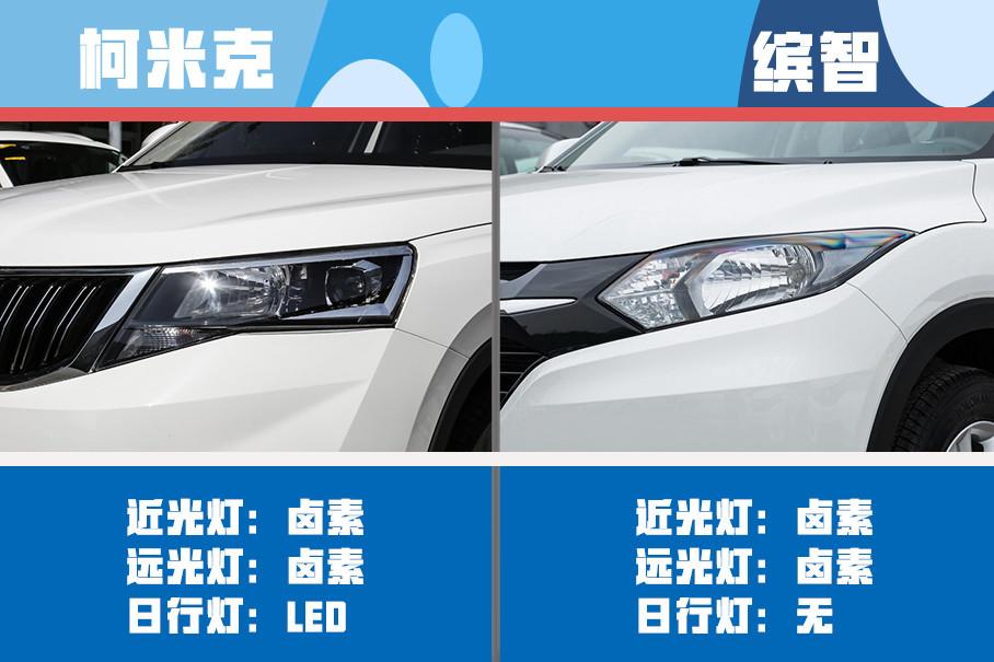 前灯方面,柯米克配备了LED日间行车灯,不论视觉效果还是行车安全性都比缤智高。