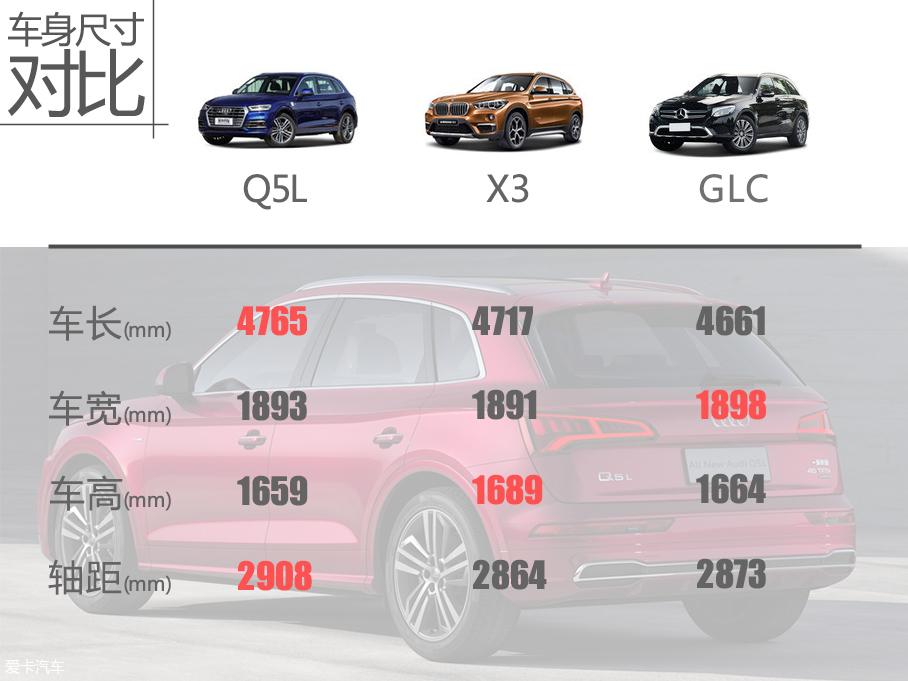 Q5L购车手册