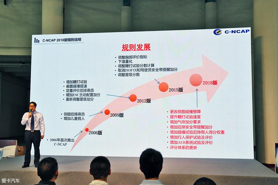 """""""C-NCAP""""的全称是China-New Car Assessment Program(中国新车评价规程),与欧洲的E-NCAP一样,都是权威的安全评价标准。随着近年来多次改版,C-NCAP也变得更加先进、完善。"""