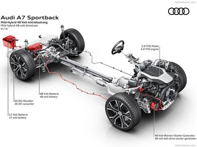 推荐三款48V电气系统车型