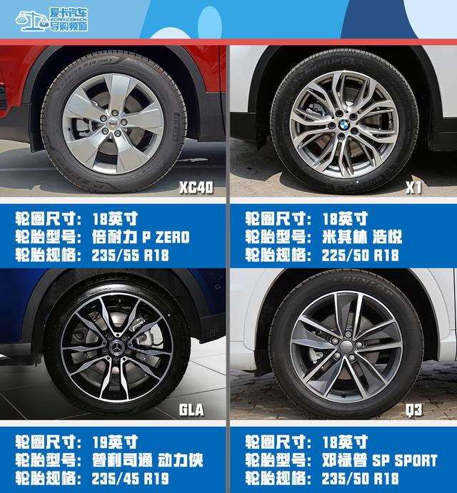 豪华品牌紧凑型SUV对比