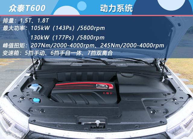 众泰T600购车手册