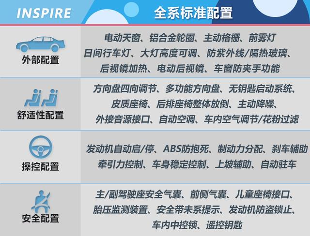 推荐精致版/净雅版 INSPIRE 购车手册