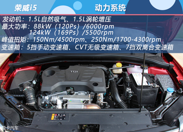荣威i5购车手册