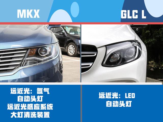 MKX GLC