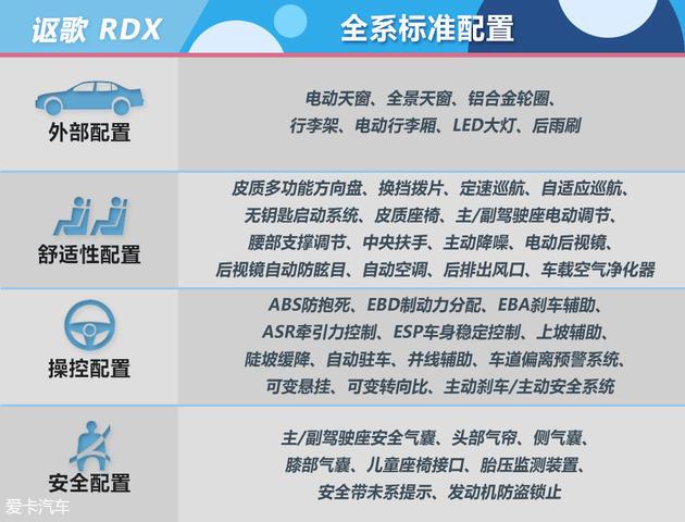 广汽讴歌RDX购车手册