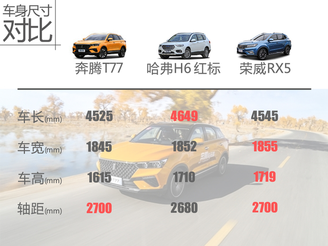 奔腾T77购车手册