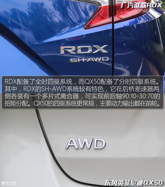 RDX对比QX50