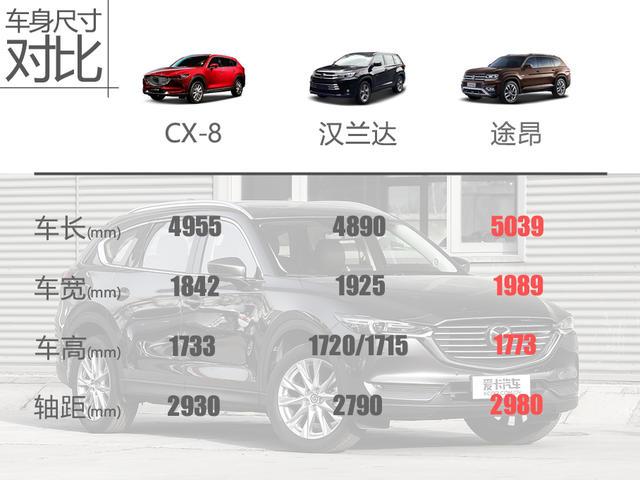 马自达CX-8购车手册