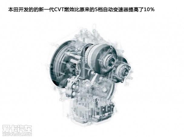 传动装置解读_CVT变速器能否迈进主流