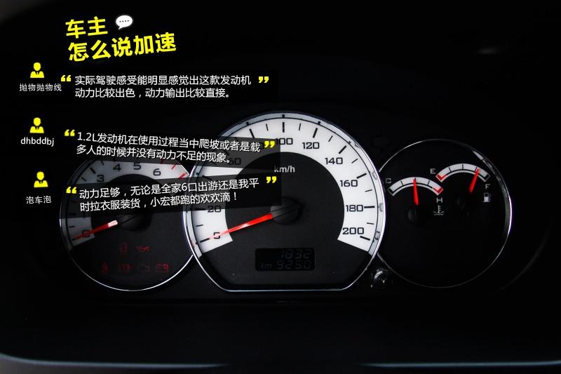 五菱宏光 2014款-网友口碑(<em>22</em>/38)