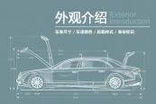 奔驰GLE级2016款车身缩略图