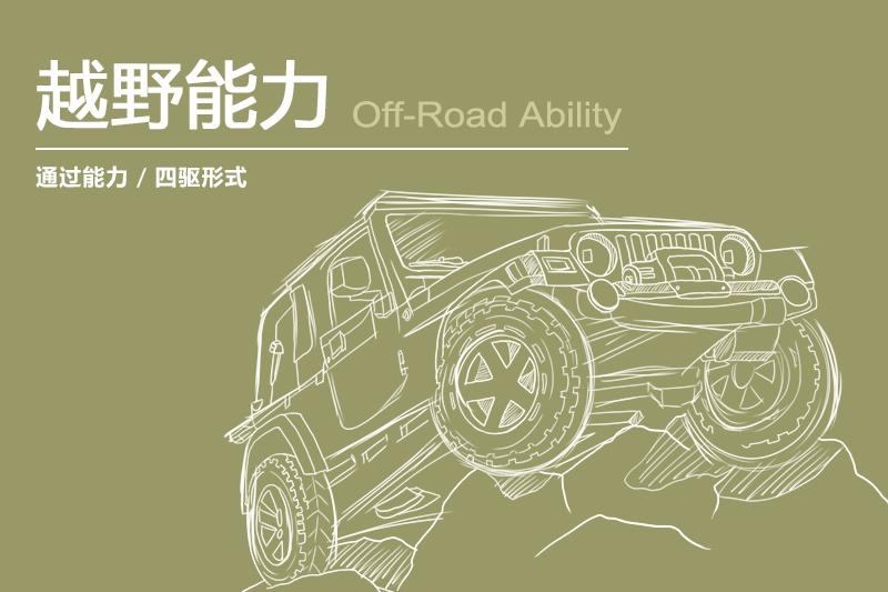 凯迪拉克SRX 2013款-越野能力(<em>33</em>/89)