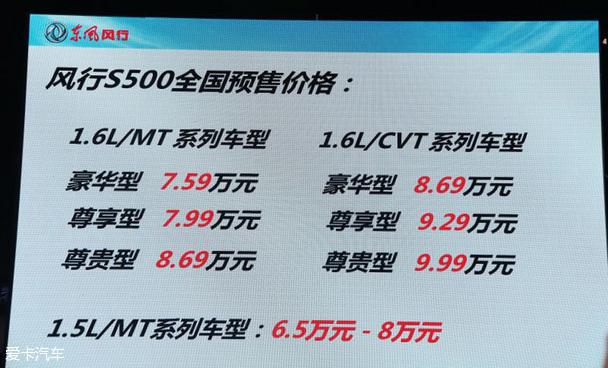 东风风行s500公布预售价高清图片