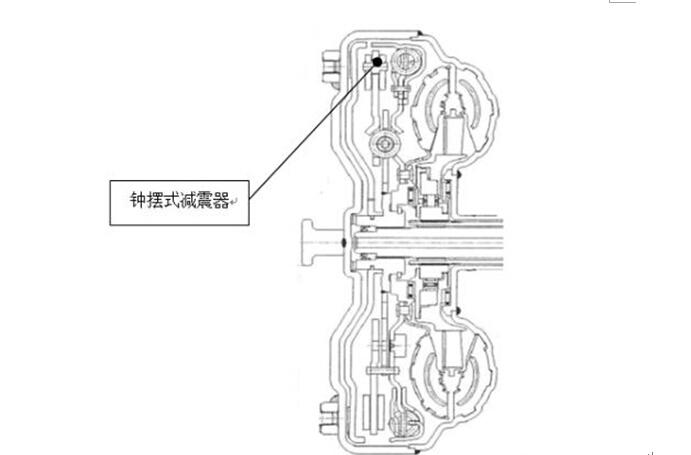 全新皇冠用8at变速箱(3/3)