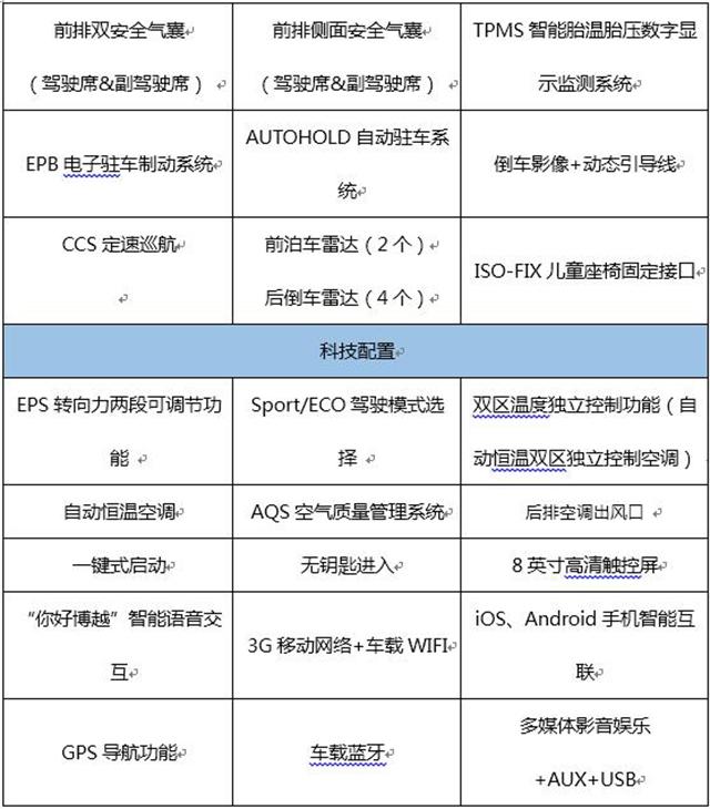 吉利博越增1.8TD 6AT智联型 售11.78万