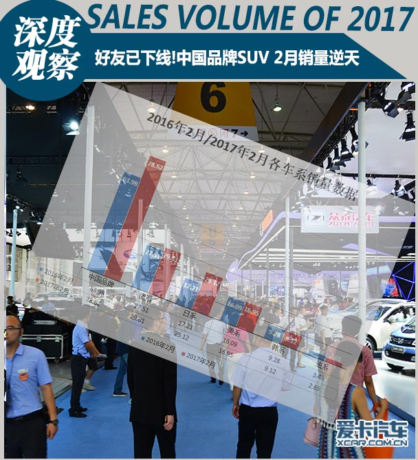 好友已下线!中国品牌SUV 2月销量逆天