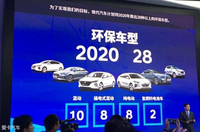 现代将推领动插电混动版 或2018年投产
