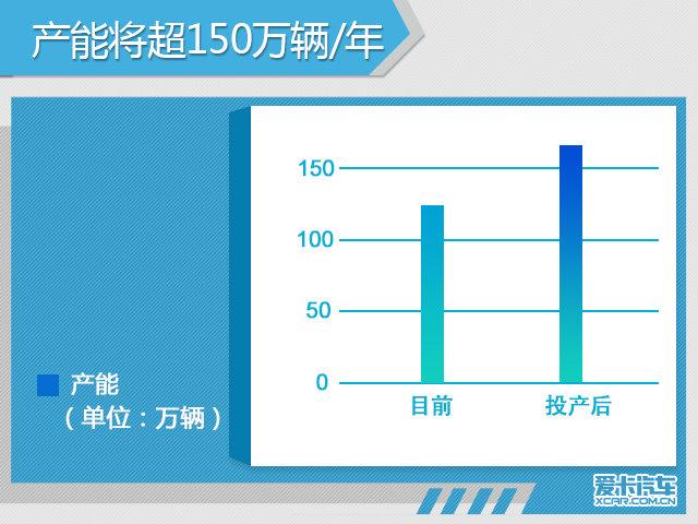 销量不理想 北京现代下调全年销量目标
