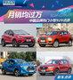 月销均过万 中国品牌多款热门小SUV点评