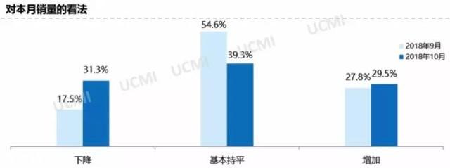 中国汽车流通协会;论坛;二手车;