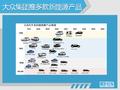 奥迪/保时捷开发电动车平台 缩减成本