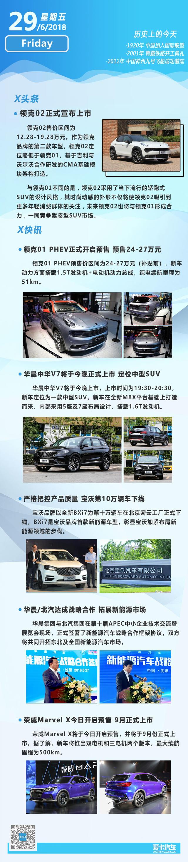 一张图看6月29日早报 中华V7今晚上市
