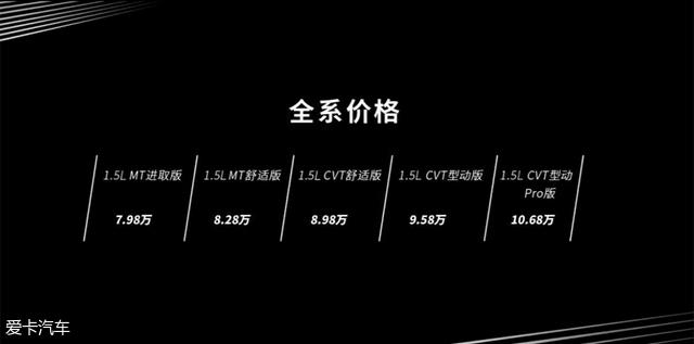 广汽本田2018款锋范上市