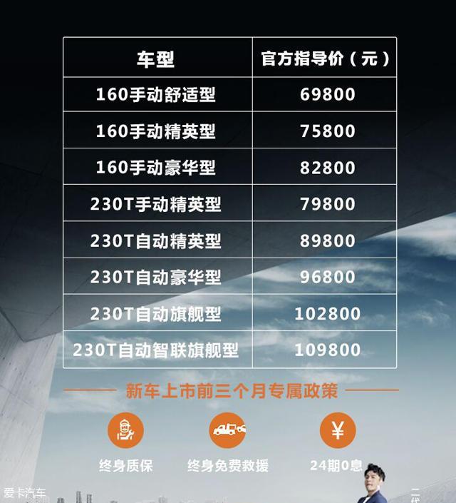 二代海马S5正式上市