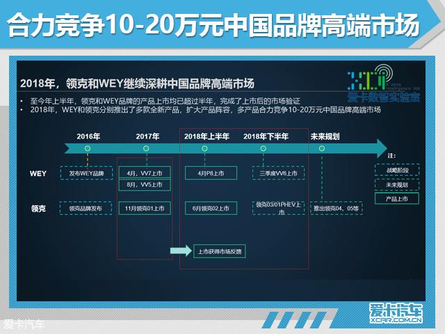 数智实验室 中国汽车高端化已初露锋芒