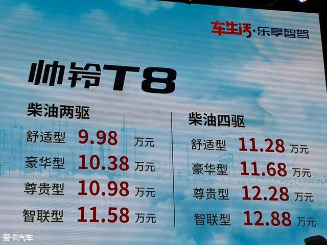 成都车展 江淮帅铃T8售9.98-12.88万元