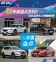 三季度盘点系列 日系品牌车企销量解读
