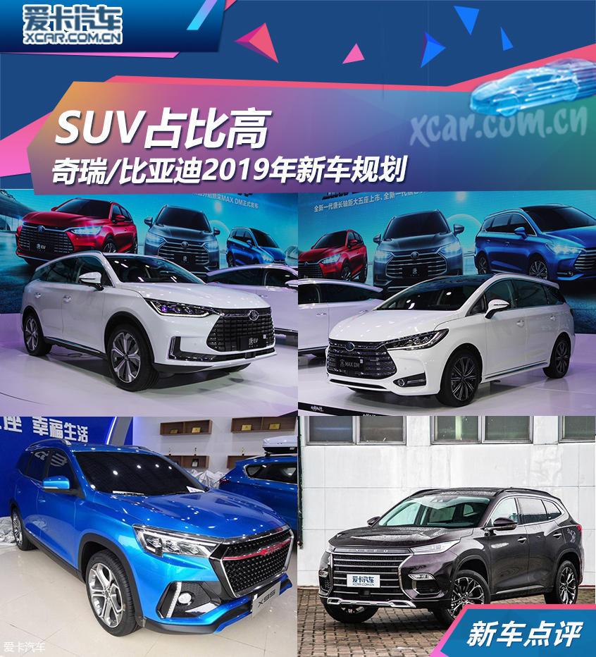 SUV占比高 奇瑞/比亚迪2019年新车规划