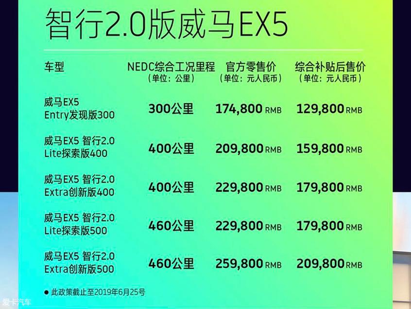 威马EX5 2.0 智行版 补贴后售15.98万起