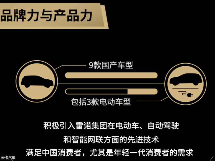 东风雷诺高层调整 魏文清任常务副总裁
