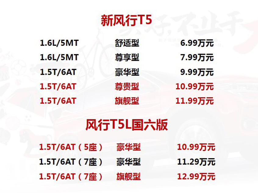 「图文」新风行T5/T5L国六版上市 售6.99万元起