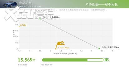 生态汽车油耗评测详情