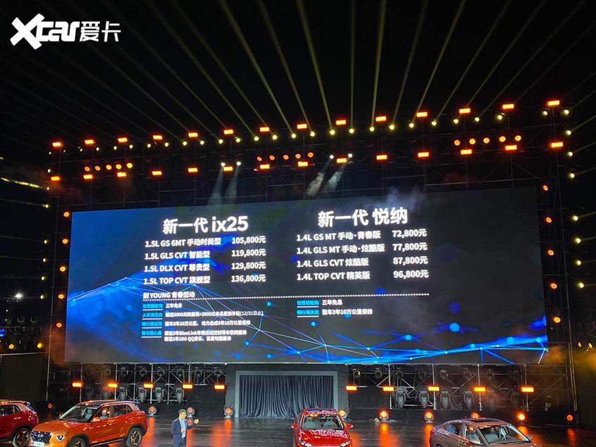 北京现代新一代ix25