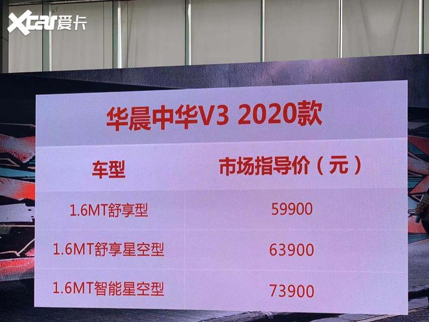 2020款华晨中华V3