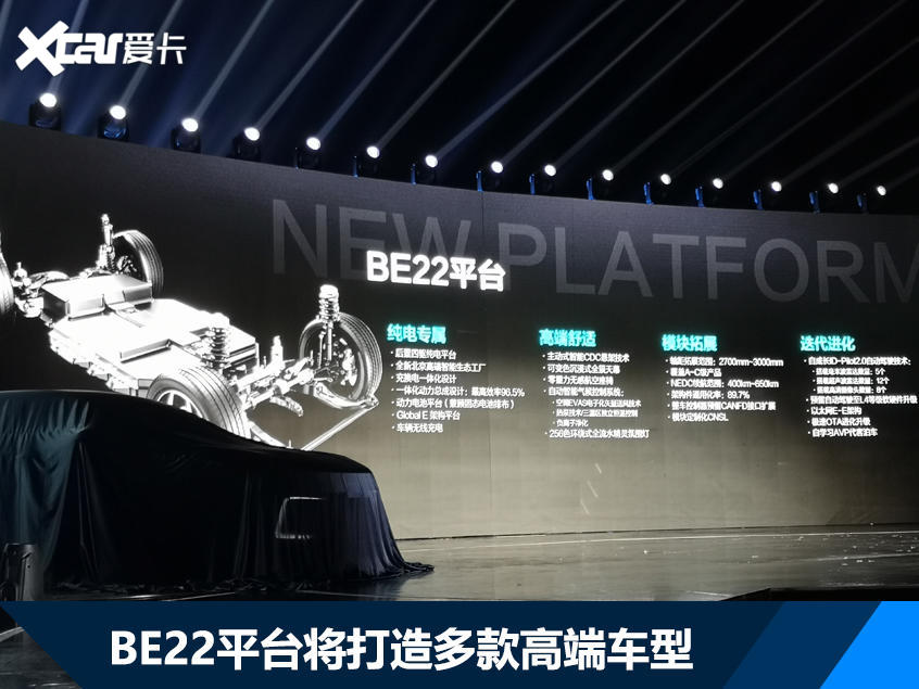 北汽新品牌BEIJING发布