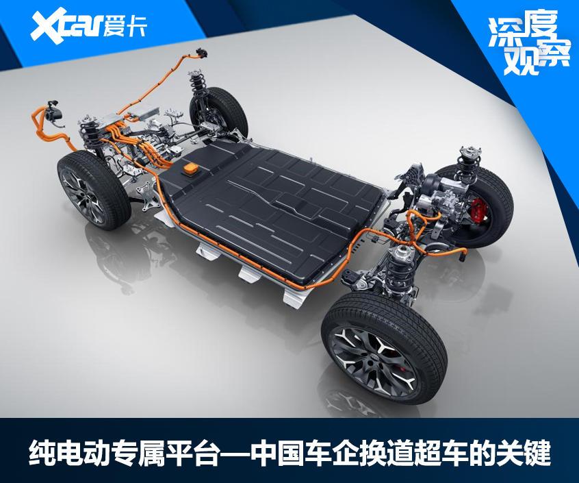 纯电动平台中国车企换道超车取胜之匙