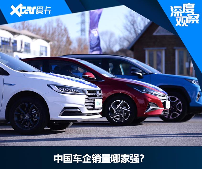 中国车企销量如何?