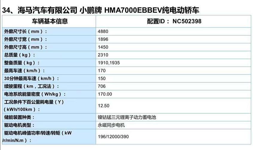 小鹏P7入围工信部目录 将2季度交付上市
