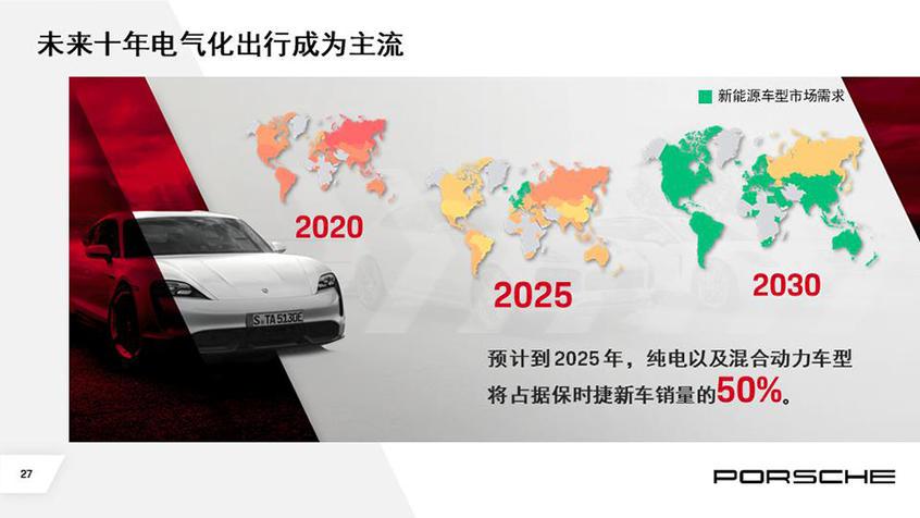 2019销量稳步上涨 保时捷将拥抱电气化