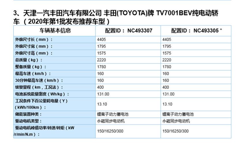 奕泽IZOA EV/C-HR EV参数 续航达400km