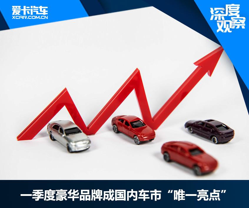 疫情后豪华车市回暖消费升级仍在继续